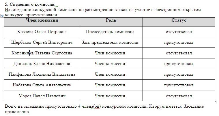 Выдержка из протокола подведения итогов