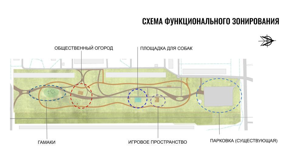 парк смородина концепция